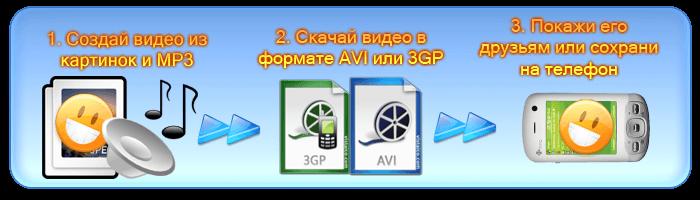 Создавай видео, скачивай, смотри на компьютере или сотовом телефоне AVI 3GP
